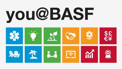 Во время Дней поля эксперты BASF уделили внимание защите основных полевых культур в Украине - подсолнечника, кукурузы, пшеницы, ячменя, сои и рапса