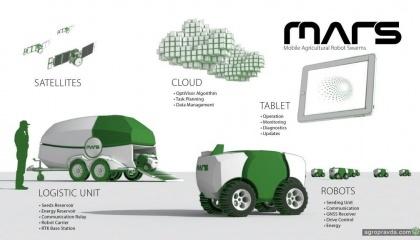 Робот MARS App