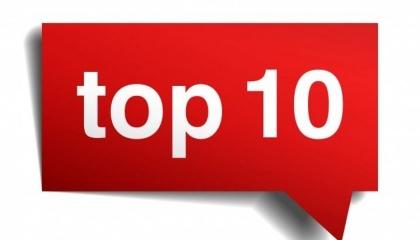 III Национальный рейтинг качества управления корпоративной репутацией определил компании с самым высоким уровнем организации бизнес-процессов репутационного менеджмента - «Репутационные активисты-2017»