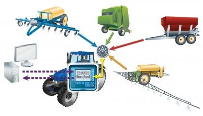 Если у вас трактор компании Fendt, сеялка Horsch, опрыскиватель Amazone и раскидыватель удобрений Rauch, то не нужно держать в кабине 3-4 разных терминала - все можно подключить через один ISOBUS