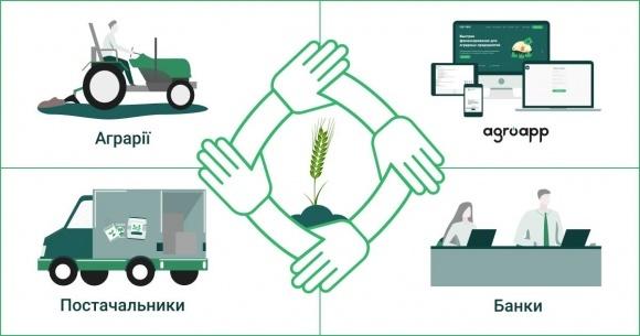 Сервіс Agroapp: можливості для дрібних фермерів фото, ілюстрація
