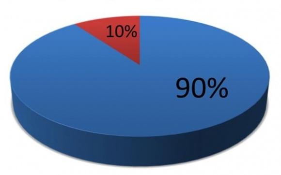 """В случае отмены моратория на землю 90% ресурса скупят иностранцы, - """"Асканийское"""" фото, иллюстрация"""