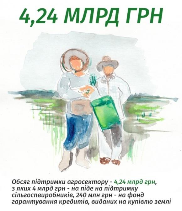 """""""Бюджет Зеленского"""": кому готовиться к бюджетным изменениям в 2020 году фото, иллюстрация"""