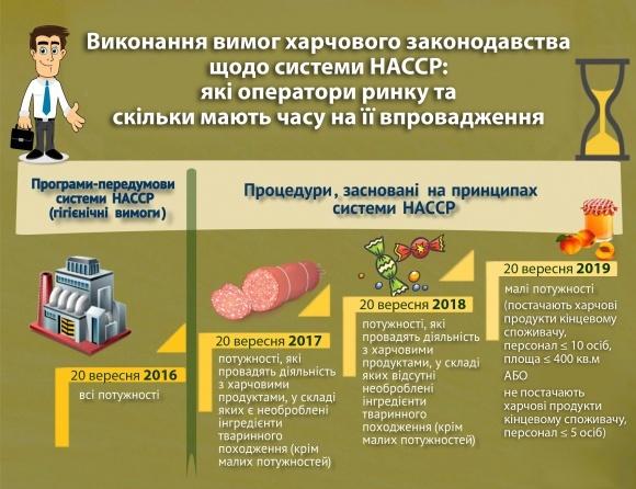 60 инспекторов получили квалификацию ведущих аудиторов НАССР фото, иллюстрация