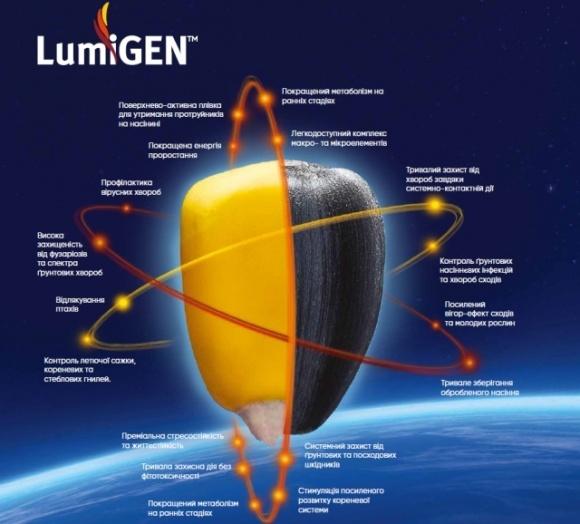 Украинские фермеры получили доступ к инновационной технологии обработки семян LumiGEN фото, иллюстрация
