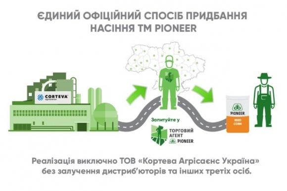 Corteva Agriscience інформує про єдиний офіційний спосіб придбання гібридів насіння бренду Pioneer на території України фото, ілюстрація