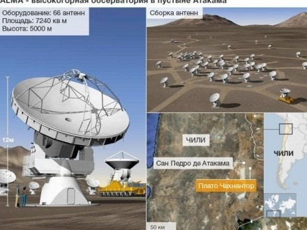 Астрономи помітили зародження крижаного гіганта фото, ілюстрація