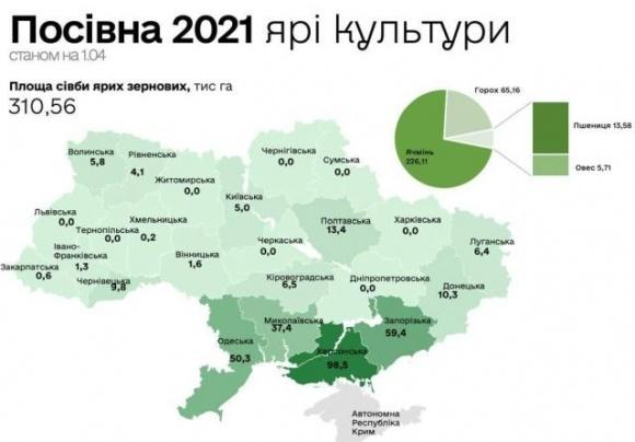 Мінекономрозвитку оприлюднив стан посівної кампанії 2021 року фото, ілюстрація
