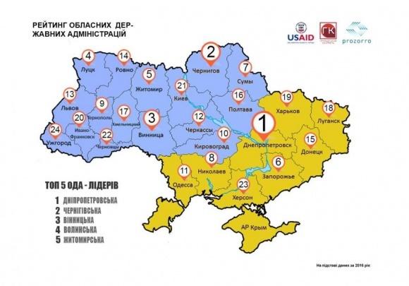 Днепропетровская область - самая открытая для бизнеса (инфографика) фото, иллюстрация