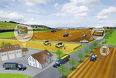 Які напрямки інвестицій в агротехнології є найбільш перспективними? фото, ілюстрація