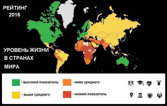 Україна на щабель вище Замбії в рейтингу Prosperity Index фото, ілюстрація