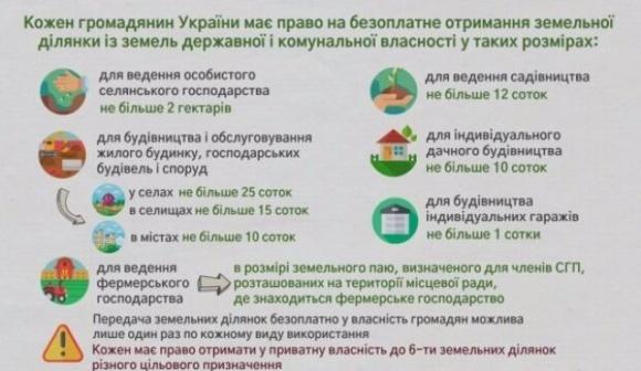 Как украинцам бесплатно получить землю от государства: 6 простых шагов фото, иллюстрация