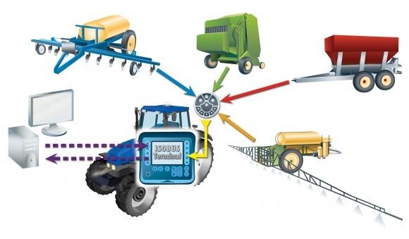 """ISOBUS — """"язык общения"""" между трактором и навесным оборудованием фото, иллюстрация"""