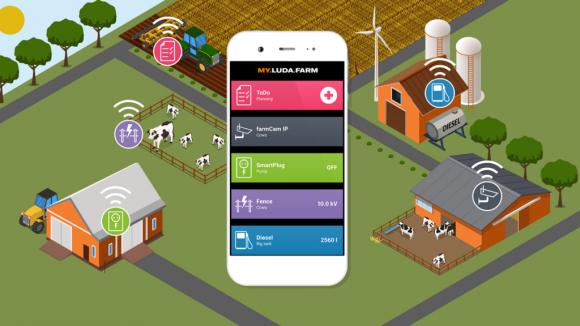 Цифрове землеробство спричинить революцію в сільському господарстві фото, ілюстрація